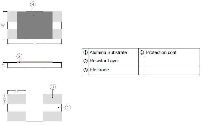 Four Terminal High Precision Current Sense Resistor  - 4T Series Construction
