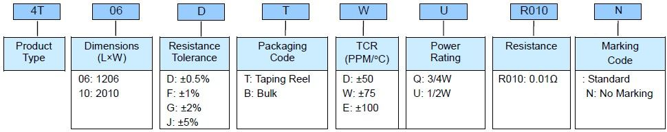 Four Terminal High Precision Current Sense Resistor - 4T Series Part Numbering