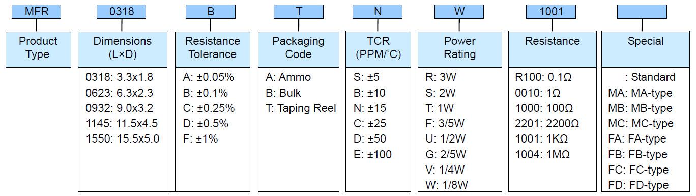 Metal Film Leaded Precision Resistor - MFR Series Part Numbering