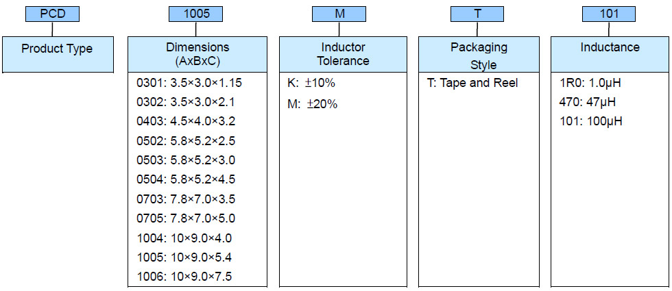 SMD Power Inductor - PCD Series Product Identification