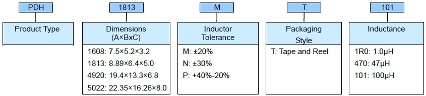 SMD Power Inductor - PDH Series Product Identification