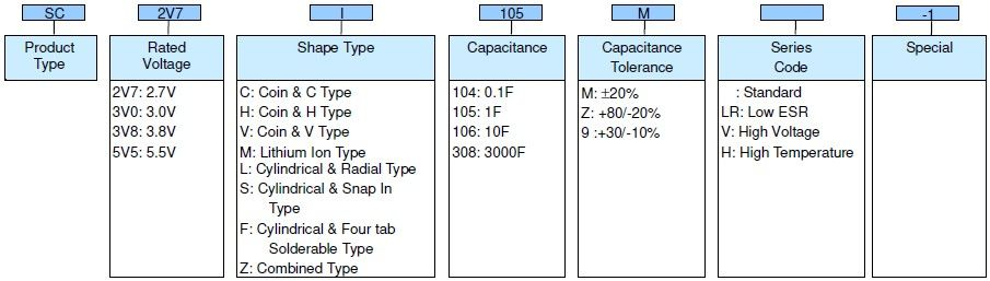 Supercapacitor - SC Series - Product Identification