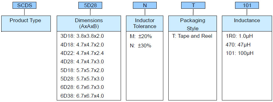 Shielded SMD Power Inductor - SCDS Series Product Identification